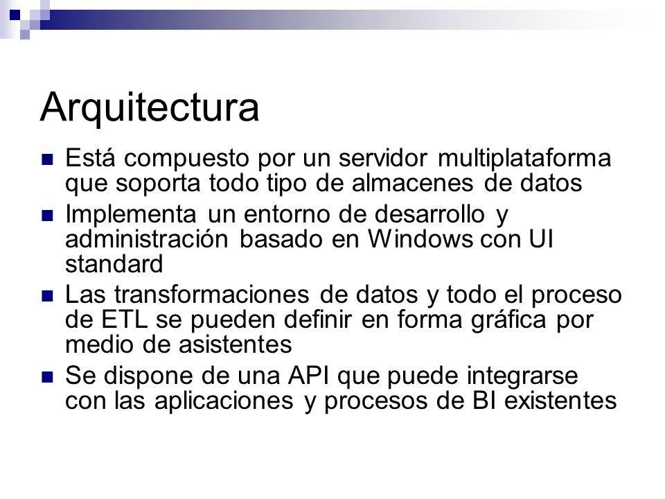 Arquitectura Está compuesto por un servidor multiplataforma que soporta todo tipo de almacenes de datos.
