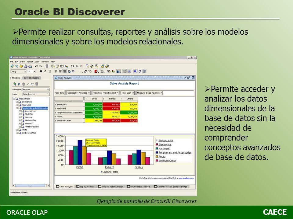 Oracle BI Discoverer Permite realizar consultas, reportes y análisis sobre los modelos dimensionales y sobre los modelos relacionales.