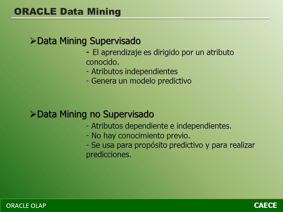 Data Mining Supervisado