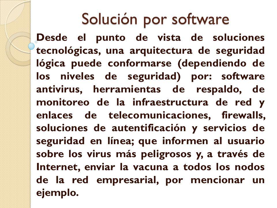 Solución por software