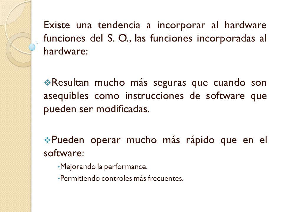 Pueden operar mucho más rápido que en el software: