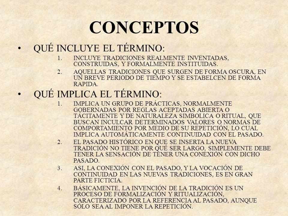 CONCEPTOS QUÉ INCLUYE EL TÉRMINO: QUÉ IMPLICA EL TÉRMINO: