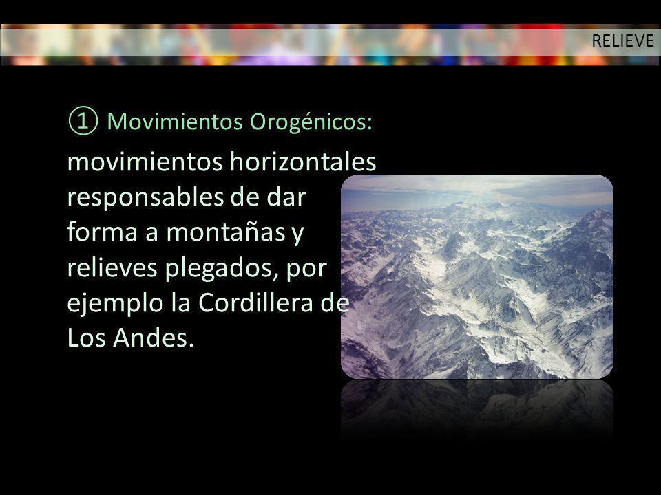 RELIEVE Movimientos Orogénicos:
