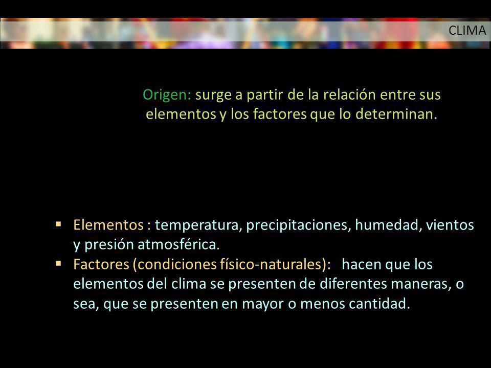 CLIMA Origen: surge a partir de la relación entre sus elementos y los factores que lo determinan.
