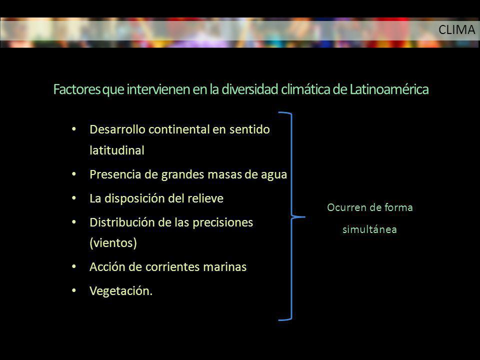 Factores que intervienen en la diversidad climática de Latinoamérica