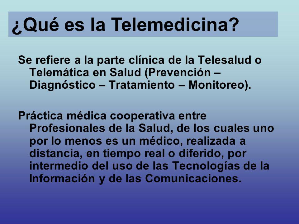 ¿Qué es la Telemedicina