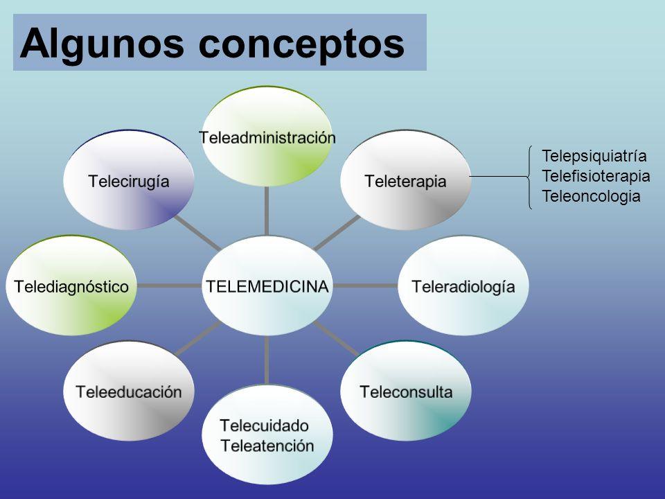 Algunos conceptos Telepsiquiatría Telefisioterapia Teleoncologia