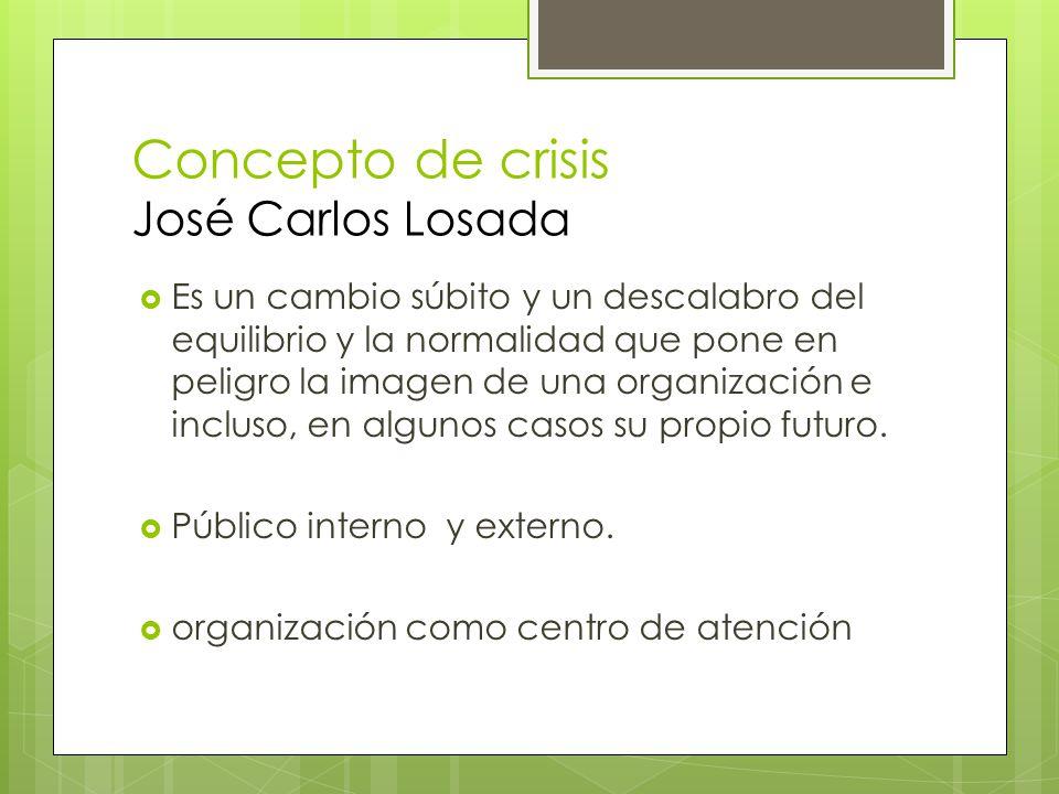 Concepto de crisis José Carlos Losada
