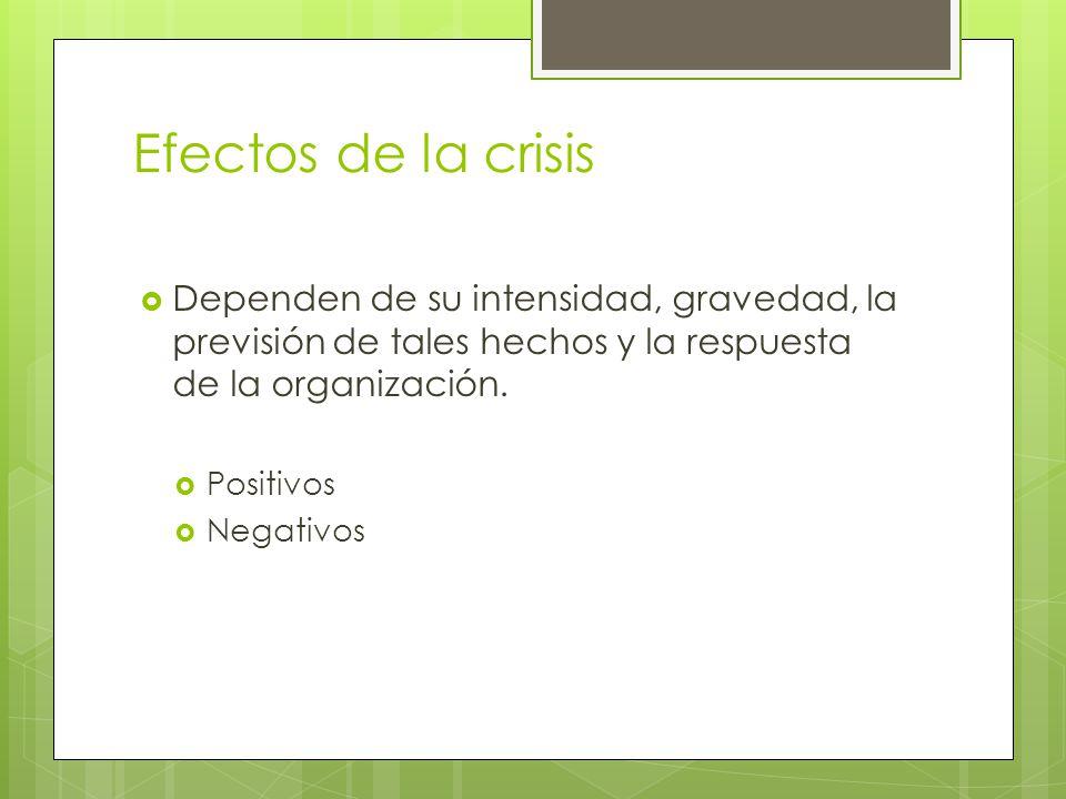 Efectos de la crisis Dependen de su intensidad, gravedad, la previsión de tales hechos y la respuesta de la organización.