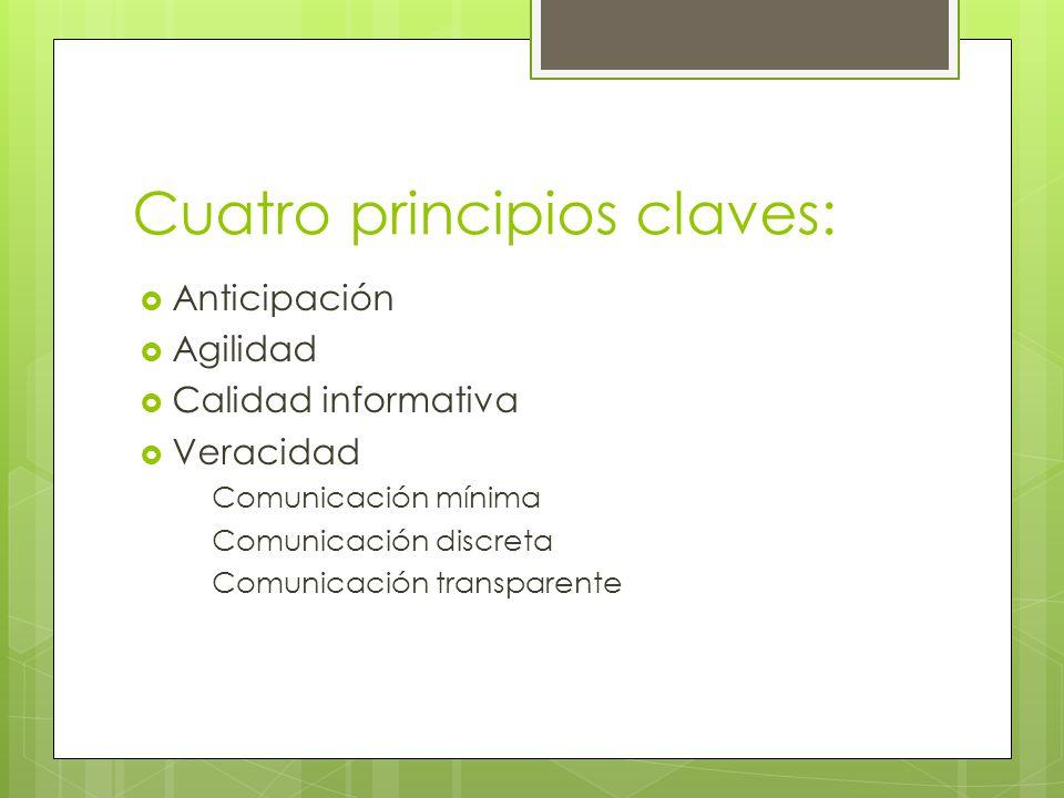 Cuatro principios claves: