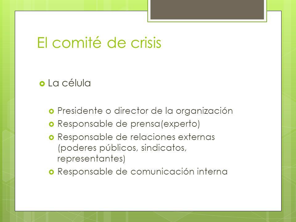 El comité de crisis La célula Presidente o director de la organización