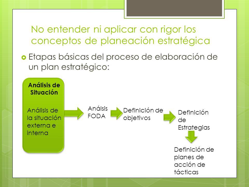 No entender ni aplicar con rigor los conceptos de planeación estratégica