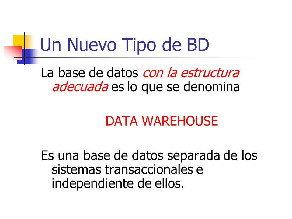 Un Nuevo Tipo de BD La base de datos con la estructura adecuada es lo que se denomina. DATA WAREHOUSE.