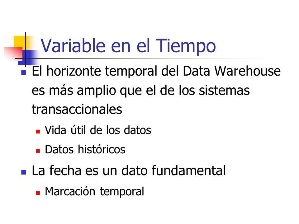 Variable en el Tiempo El horizonte temporal del Data Warehouse es más amplio que el de los sistemas transaccionales.