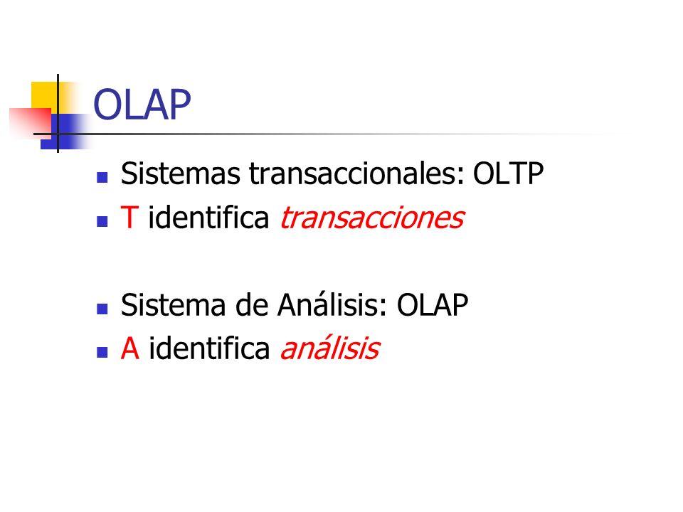 OLAP Sistemas transaccionales: OLTP T identifica transacciones