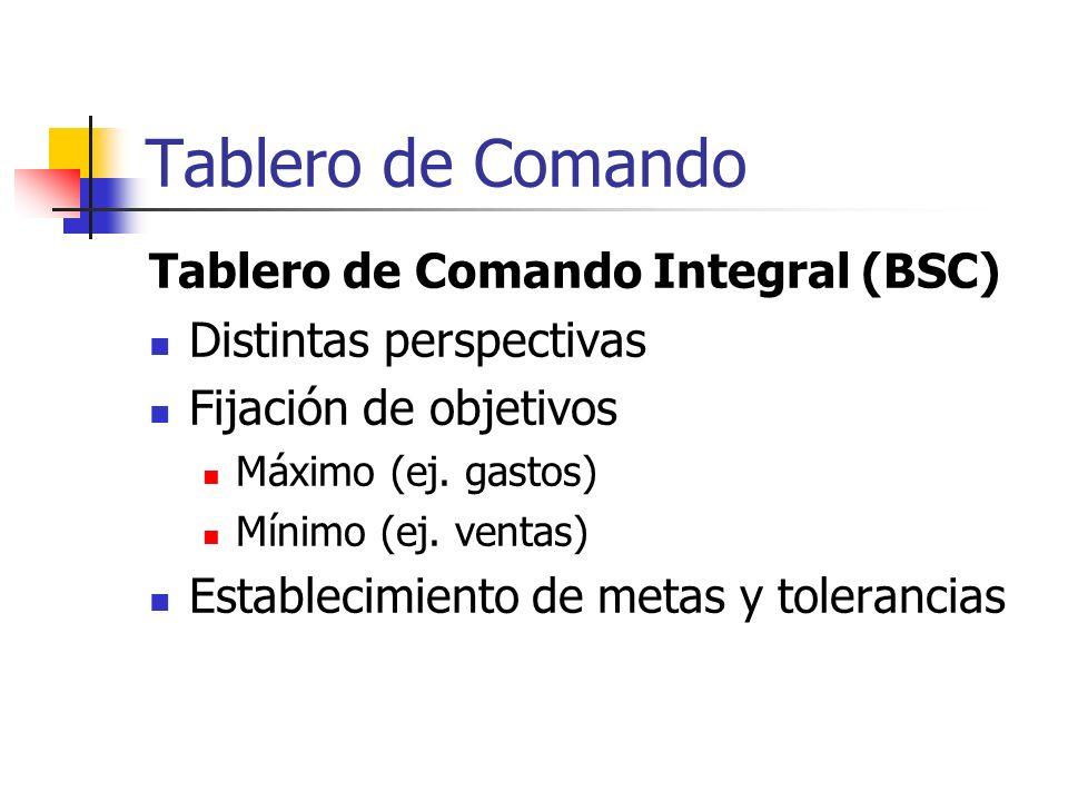 Tablero de Comando Tablero de Comando Integral (BSC)