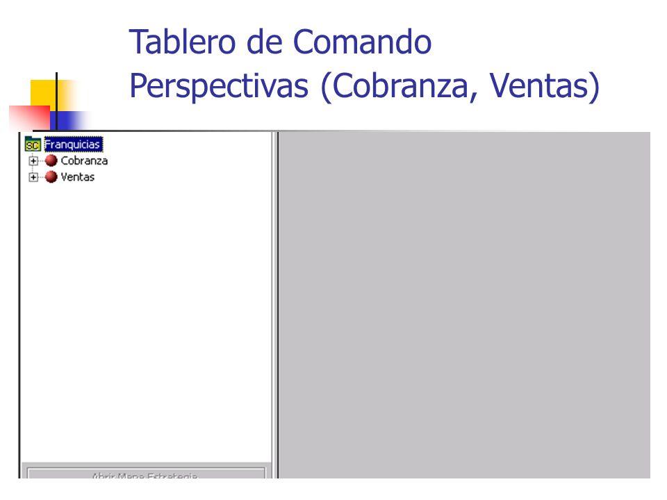 Tablero de Comando Perspectivas (Cobranza, Ventas)