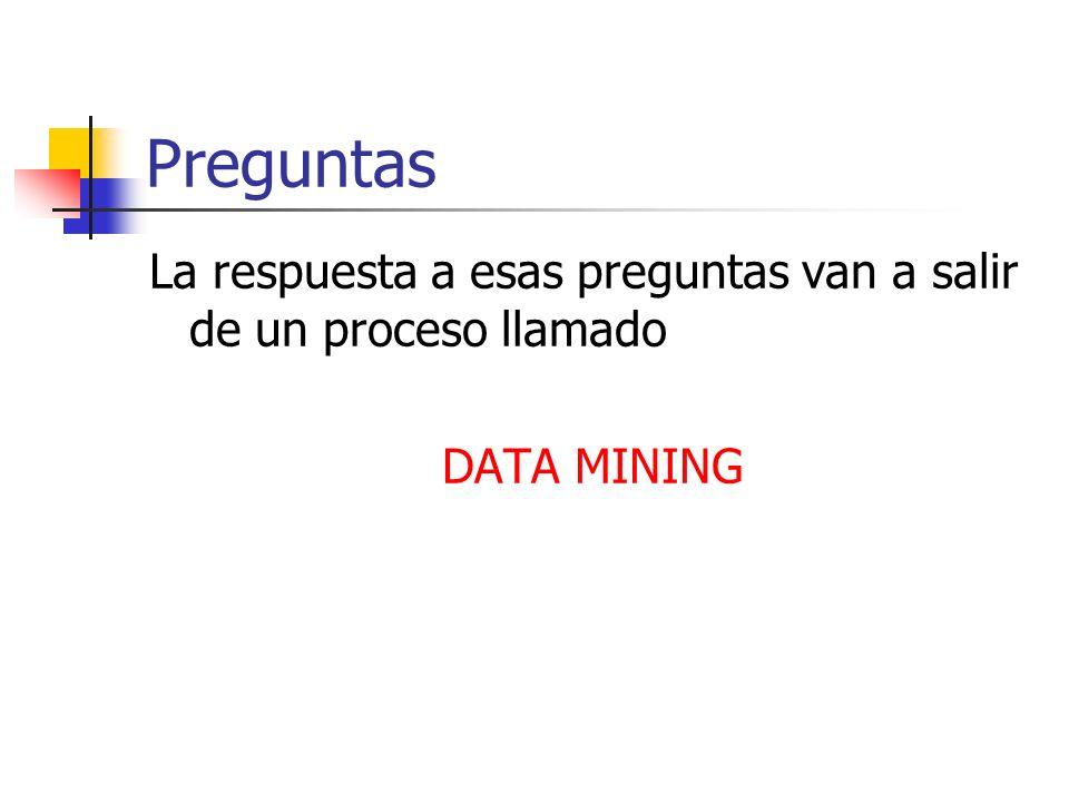 Preguntas La respuesta a esas preguntas van a salir de un proceso llamado DATA MINING