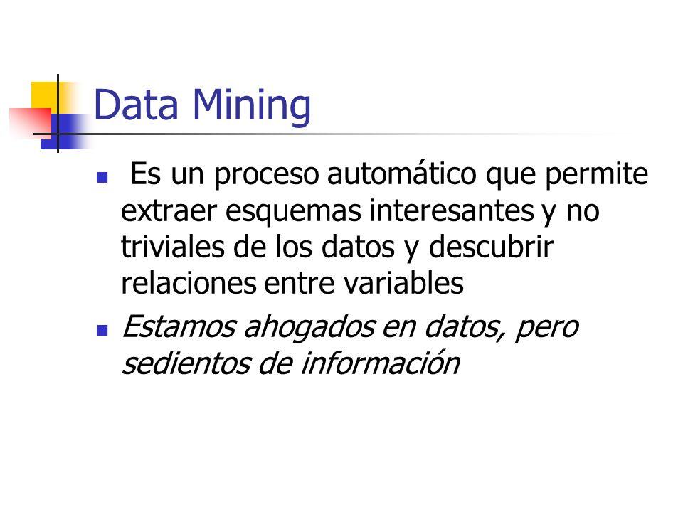 Data MiningEs un proceso automático que permite extraer esquemas interesantes y no triviales de los datos y descubrir relaciones entre variables.