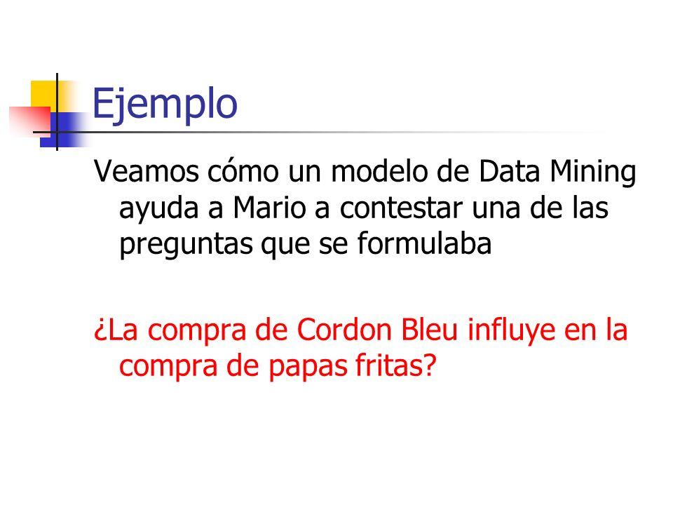 Ejemplo Veamos cómo un modelo de Data Mining ayuda a Mario a contestar una de las preguntas que se formulaba.