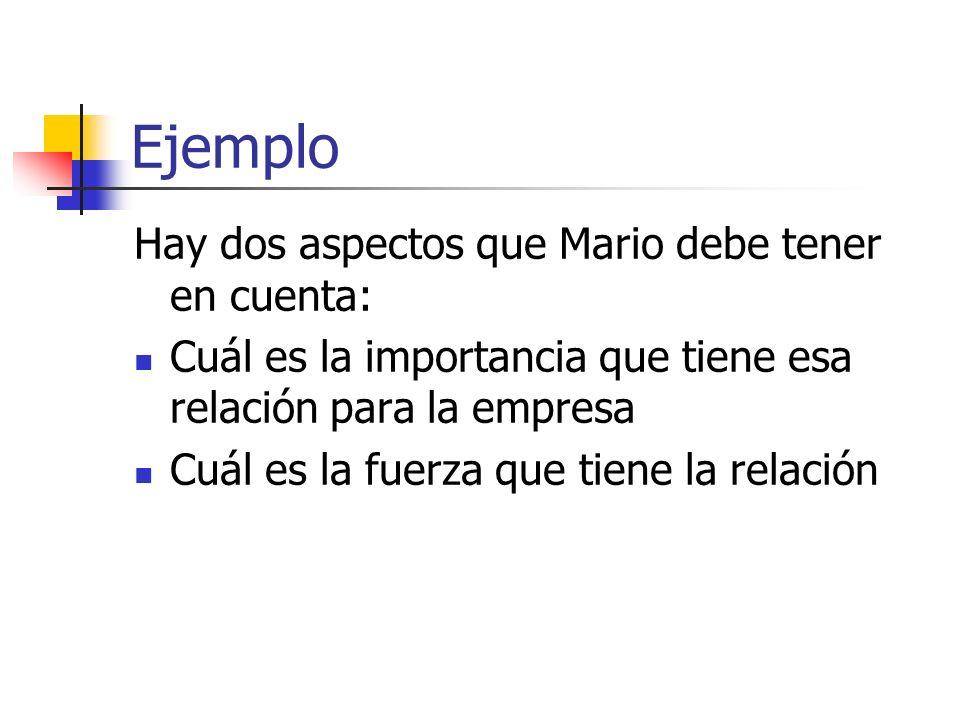 Ejemplo Hay dos aspectos que Mario debe tener en cuenta: