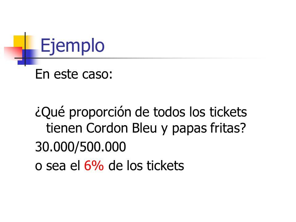 Ejemplo En este caso: ¿Qué proporción de todos los tickets tienen Cordon Bleu y papas fritas 30.000/500.000.