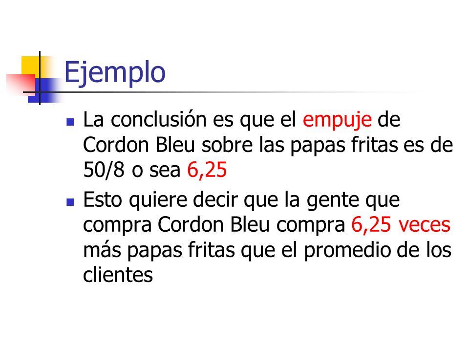 EjemploLa conclusión es que el empuje de Cordon Bleu sobre las papas fritas es de 50/8 o sea 6,25.