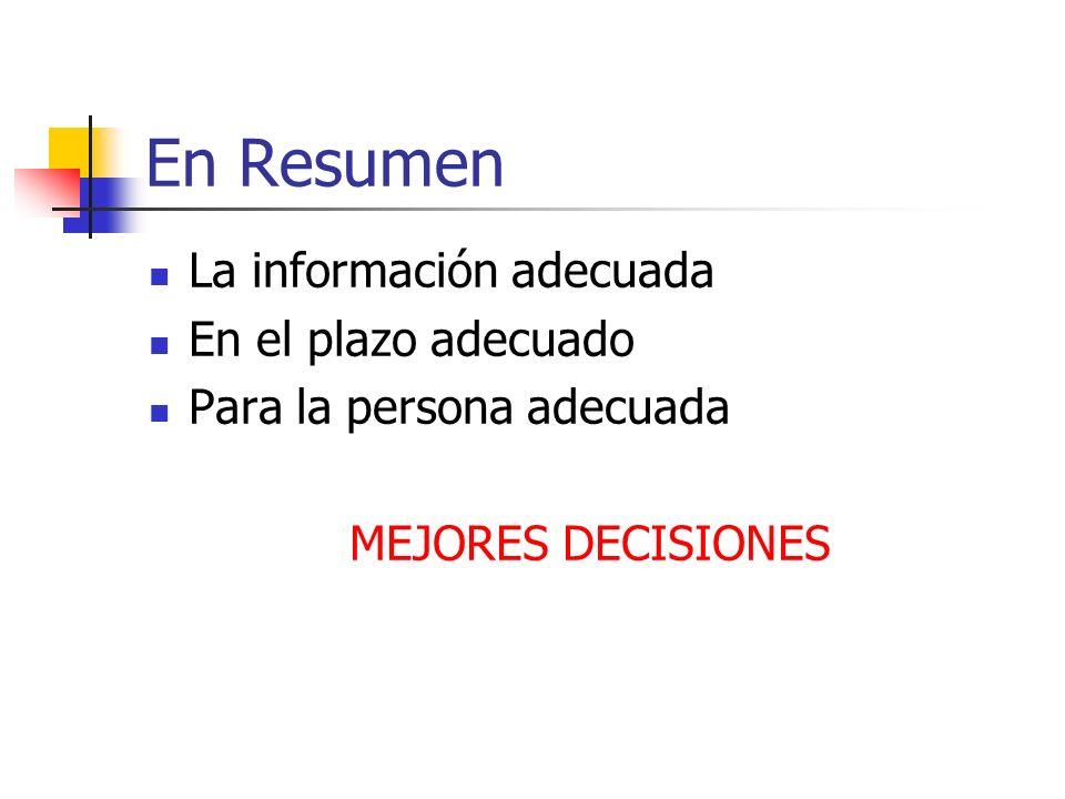 En Resumen La información adecuada En el plazo adecuado