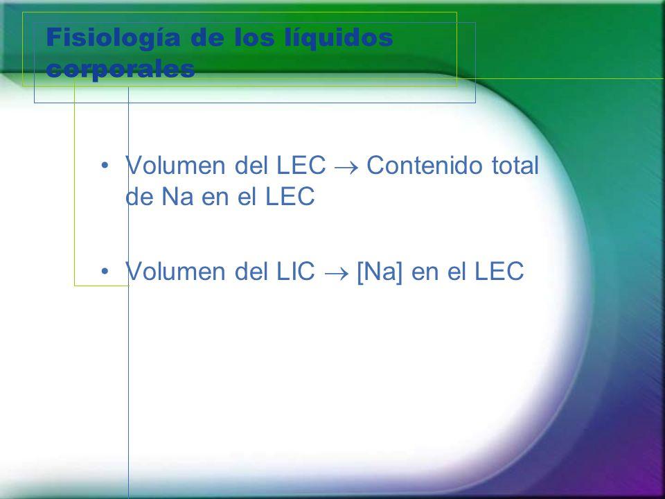 Fisiología de los líquidos corporales