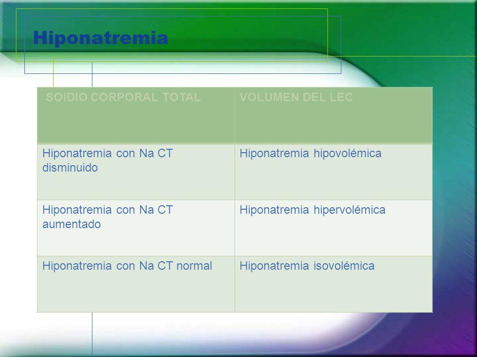 Hiponatremia SOIDIO CORPORAL TOTAL VOLUMEN DEL LEC