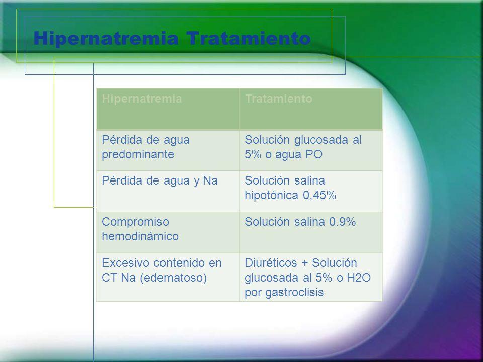 Hipernatremia Tratamiento