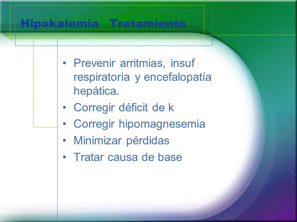 Hipokalemia Tratamiento
