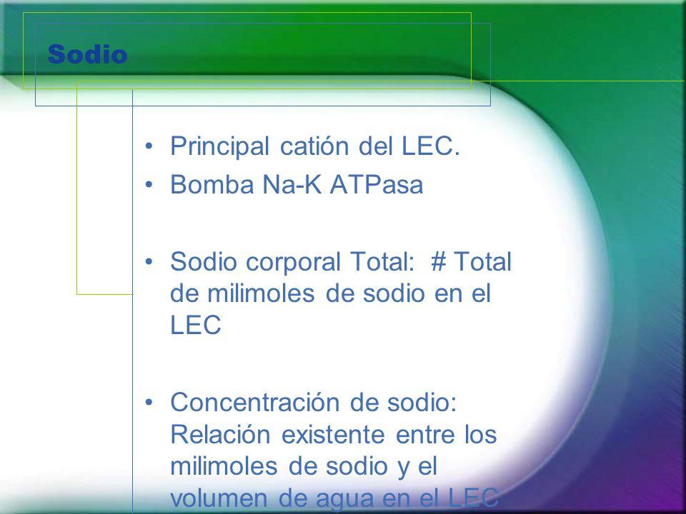 Sodio Principal catión del LEC. Bomba Na-K ATPasa. Sodio corporal Total: # Total de milimoles de sodio en el LEC.