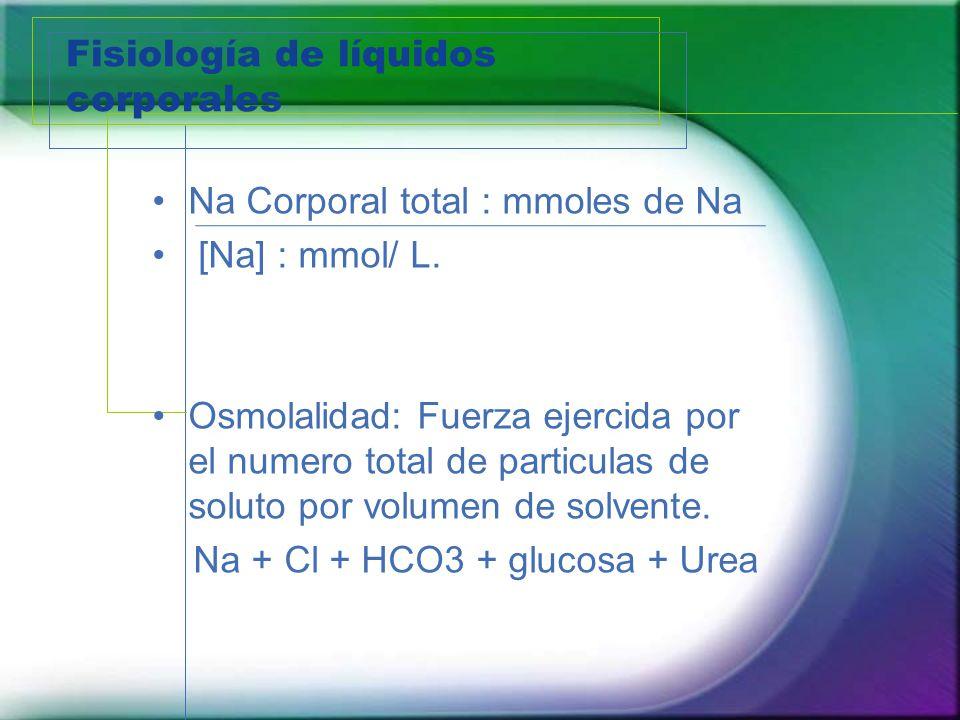 Fisiología de líquidos corporales