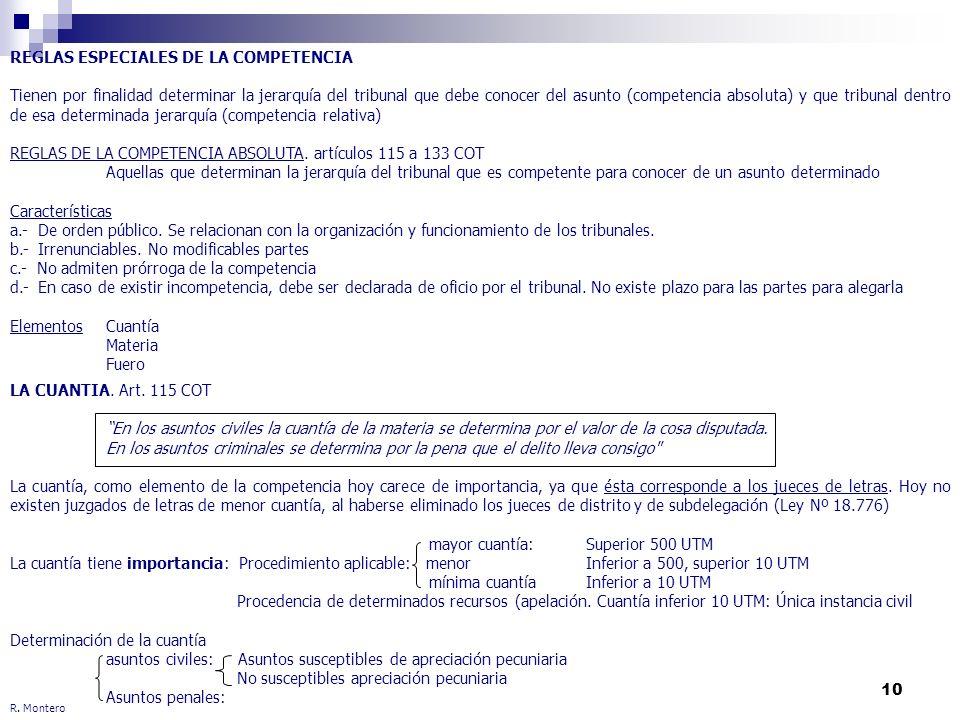 REGLAS ESPECIALES DE LA COMPETENCIA