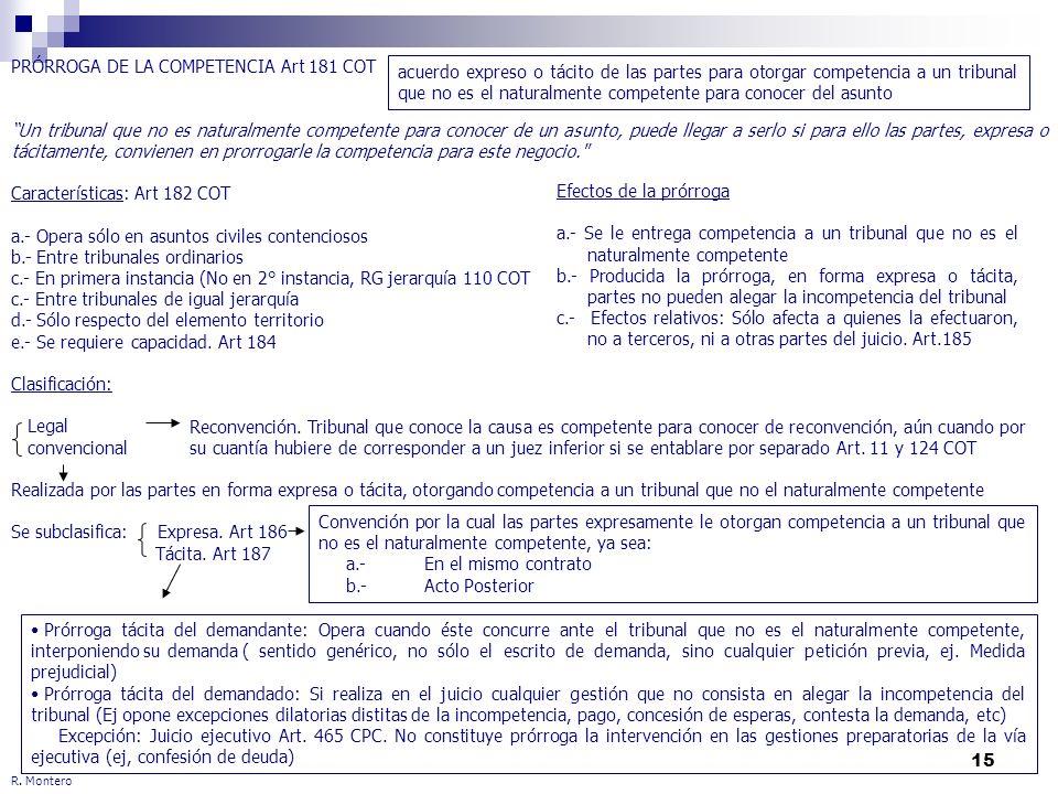 PRÓRROGA DE LA COMPETENCIA Art 181 COT