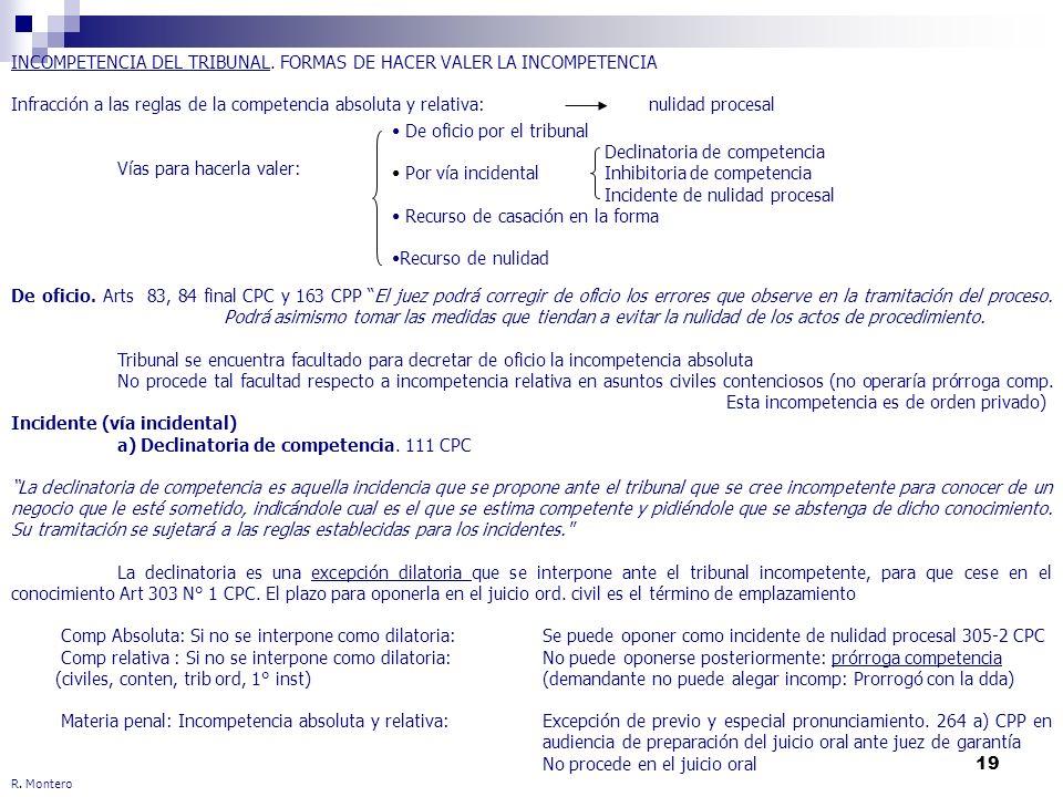 INCOMPETENCIA DEL TRIBUNAL. FORMAS DE HACER VALER LA INCOMPETENCIA