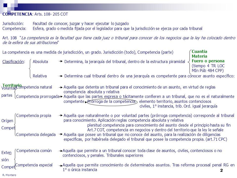 COMPETENCIA: Arts. 108- 205 COT
