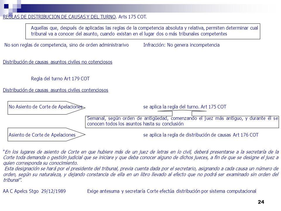 REGLAS DE DISTRIBUCION DE CAUSAS Y DEL TURNO. Arts 175 COT.
