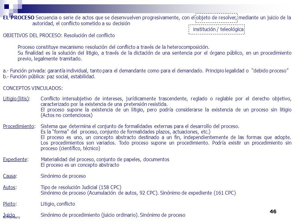 institución / teleológica
