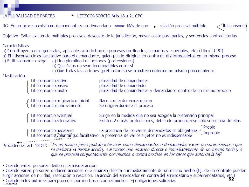 LA PLURALIDAD DE PARTES LITISCONSORCIO Arts 18 a 21 CPC