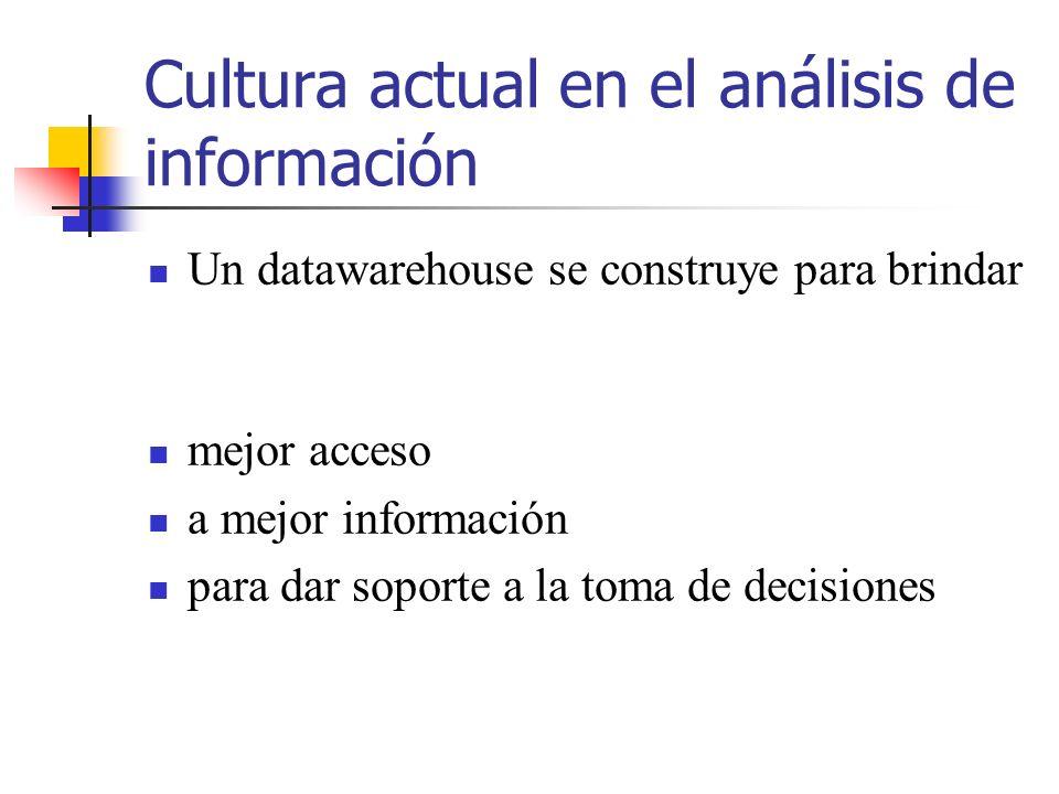 Cultura actual en el análisis de información