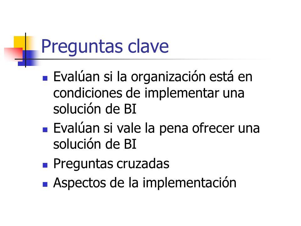 Preguntas claveEvalúan si la organización está en condiciones de implementar una solución de BI. Evalúan si vale la pena ofrecer una solución de BI.