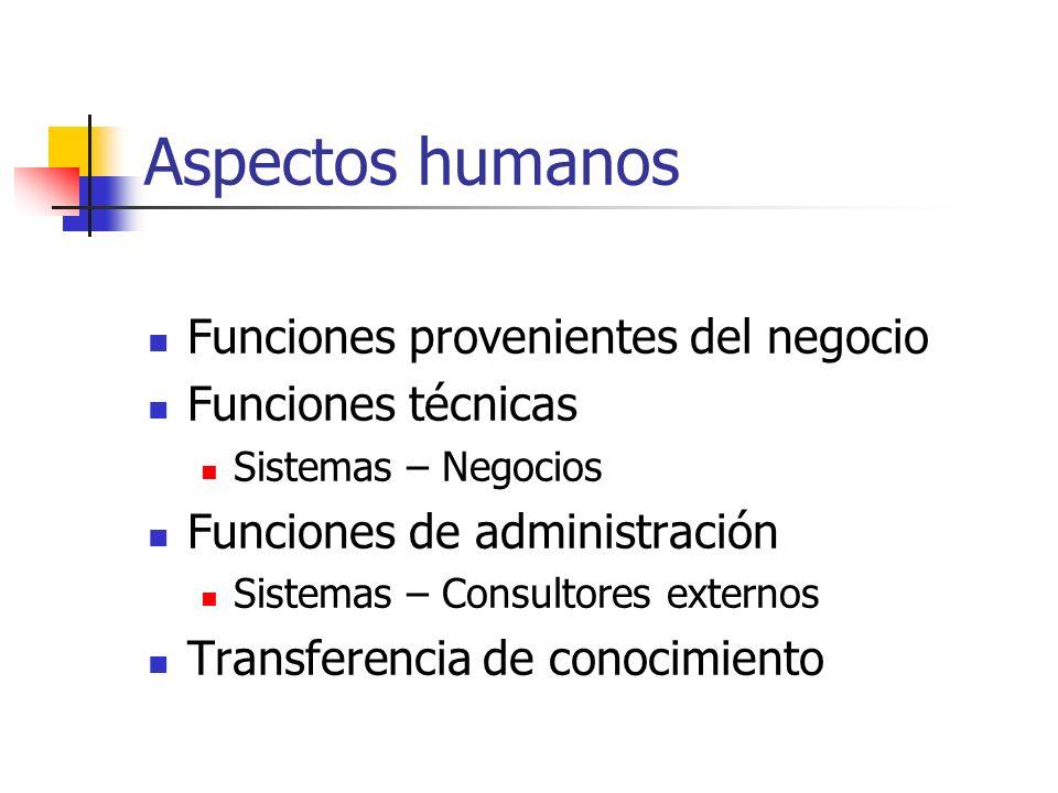 Aspectos humanos Funciones provenientes del negocio Funciones técnicas