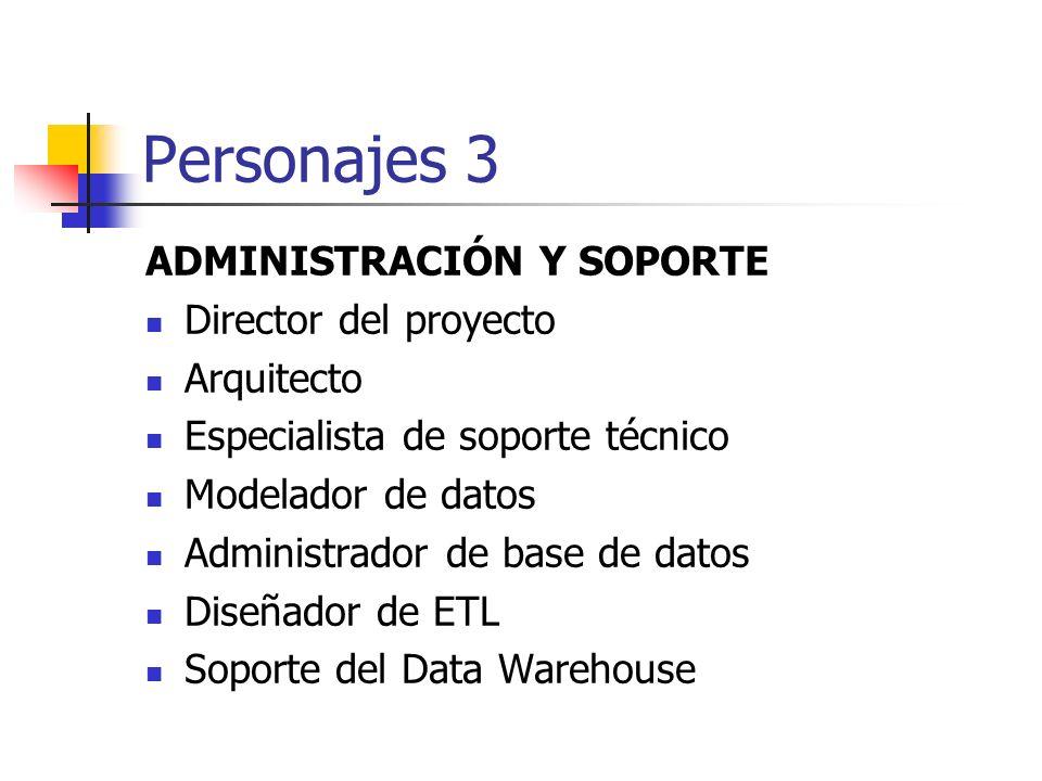 Personajes 3 ADMINISTRACIÓN Y SOPORTE Director del proyecto Arquitecto