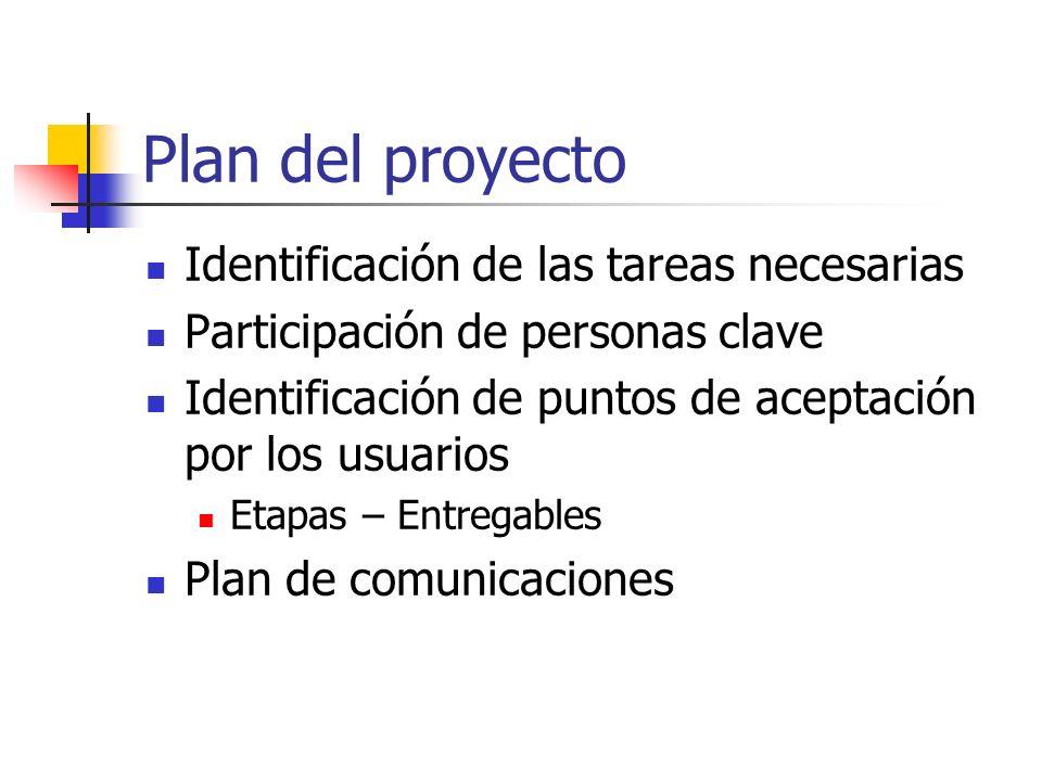 Plan del proyecto Identificación de las tareas necesarias