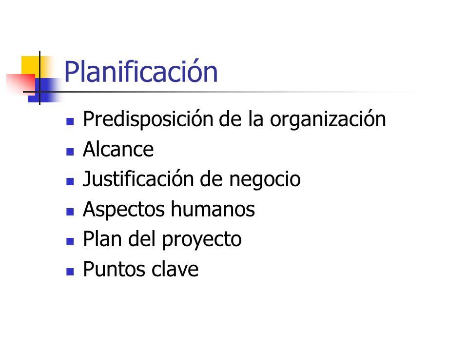 Planificación Predisposición de la organización Alcance