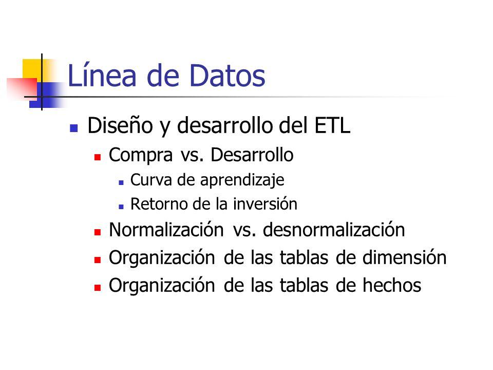 Línea de Datos Diseño y desarrollo del ETL Compra vs. Desarrollo