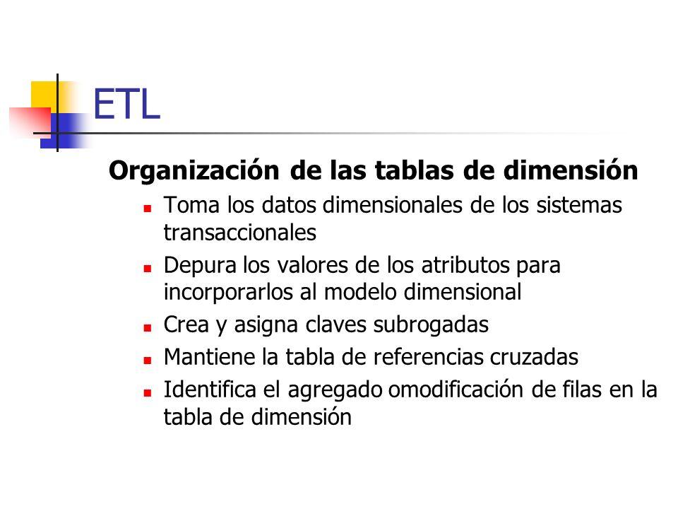 ETL Organización de las tablas de dimensión