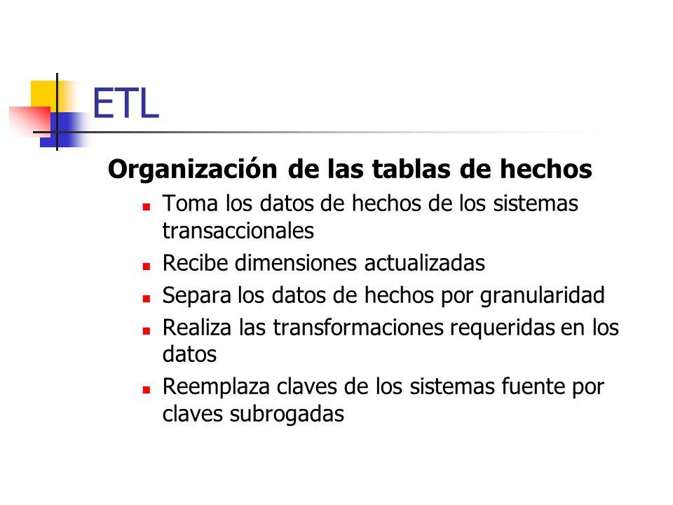ETL Organización de las tablas de hechos